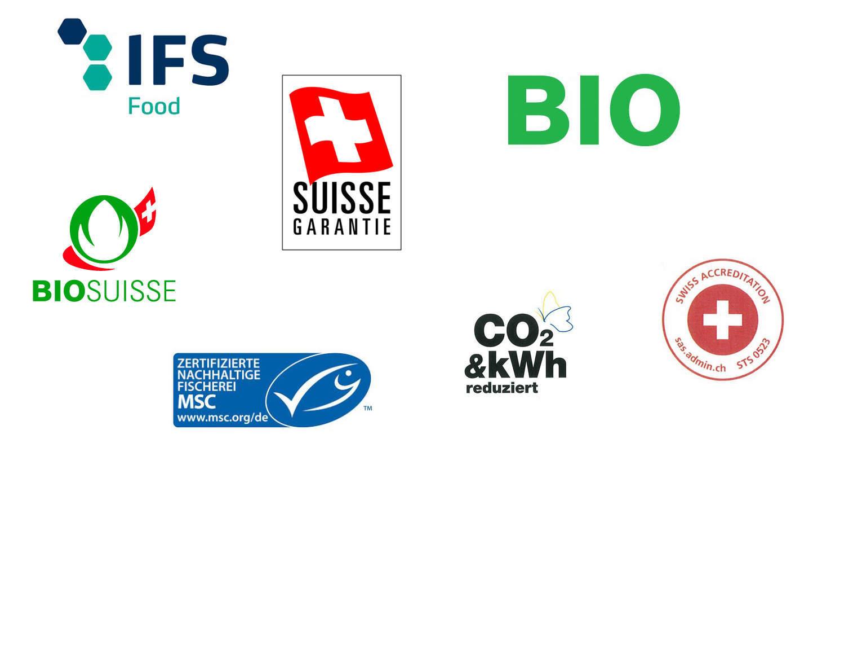 Zertifikate Schweiz